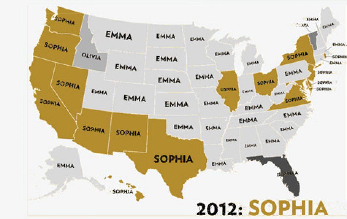 TopTen der Vornamen in den USA